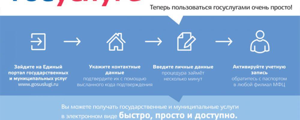 Государственные услуги в сфере миграции в электронном виде